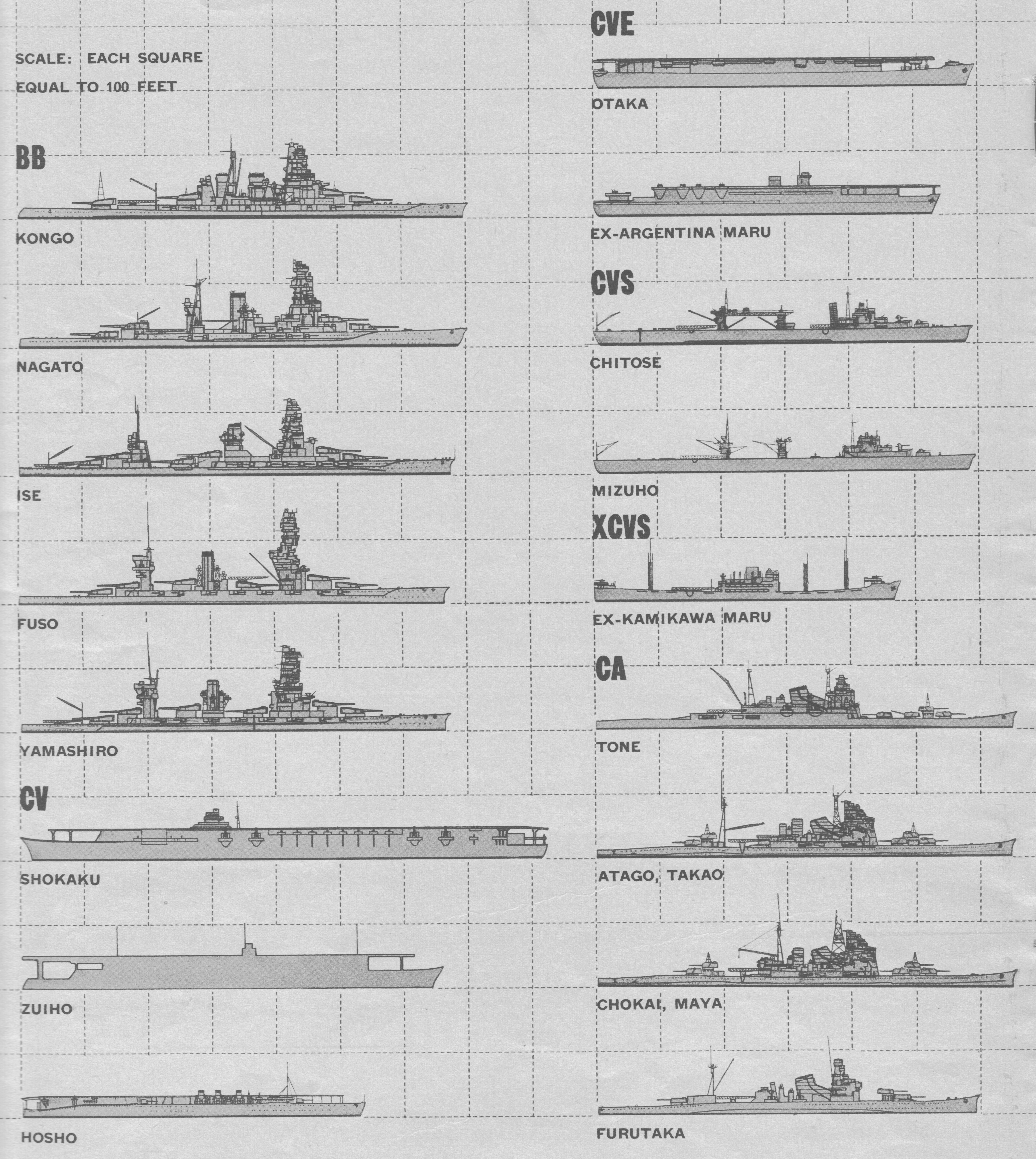 Office Of Naval Intelligence Ship Drawings And Photos