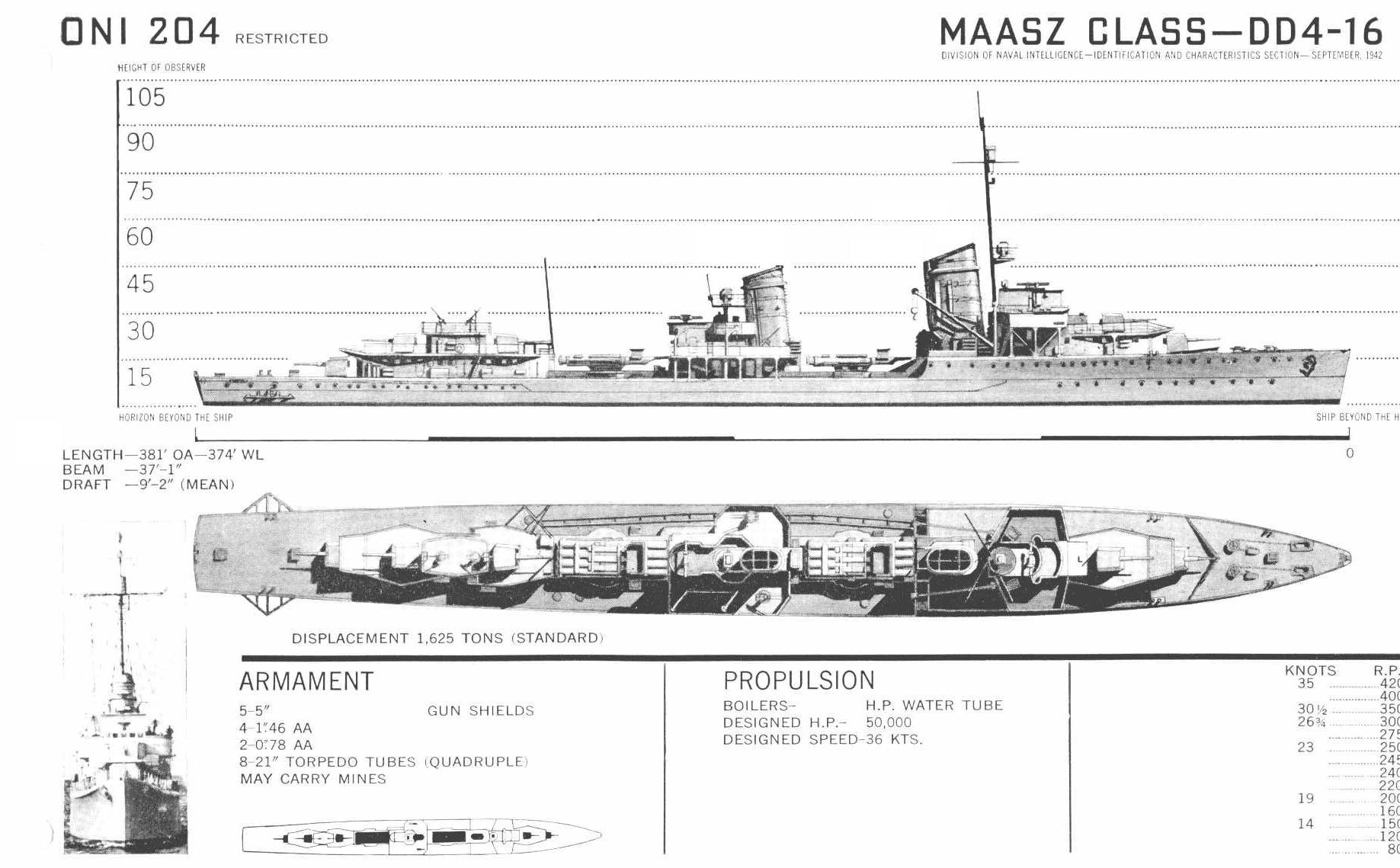office of naval intelligence ship drawings and photos wwii diagrams wwi  ships diagram