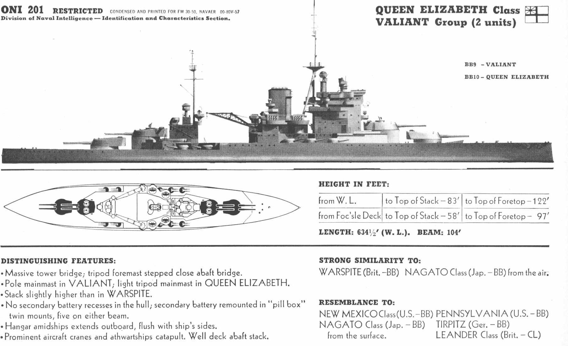 Office of naval intelligence ship drawings and photos queen elizabeth class battleship malvernweather Choice Image