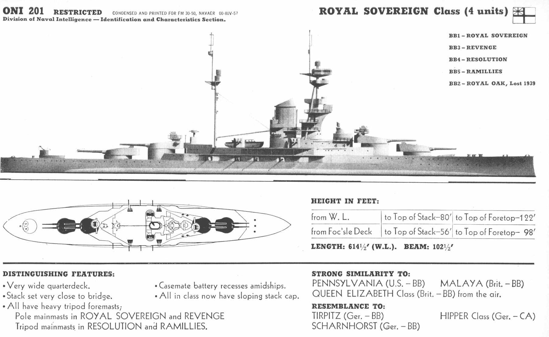 Battleship In Ww2 Russian Diagram Wiring Libraries Gewiringdiagram Images Frompo 1 Office Of Naval Intelligence Ship Drawings And Photosroyal Sovereign R Class