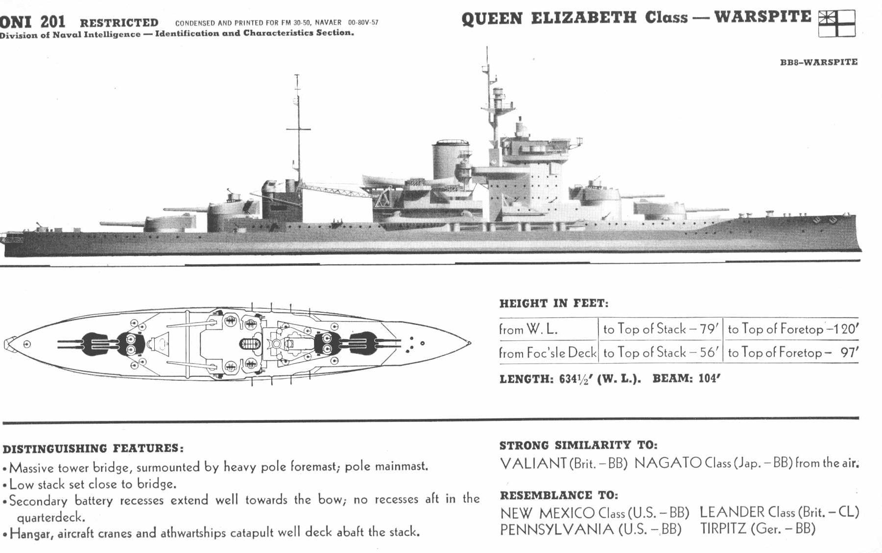 Naval Battleship Diagram - Data Wiring Diagram Update